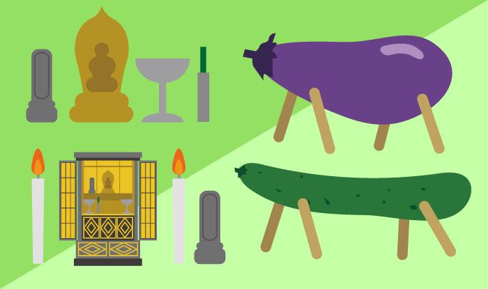 8月といえば お盆に関する季節のイラスト素材特集 Sozaic Com